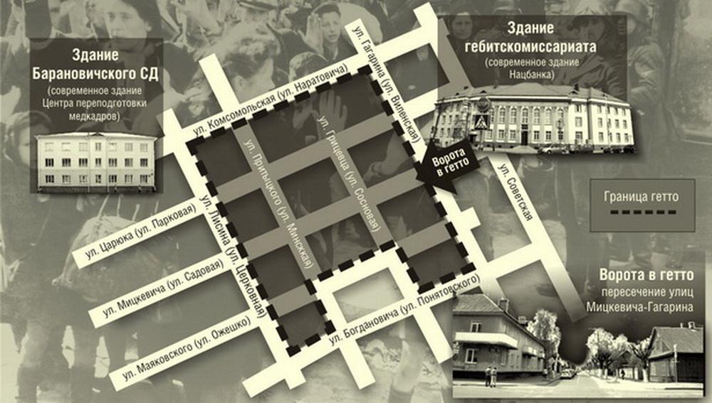 Барановичи гетто